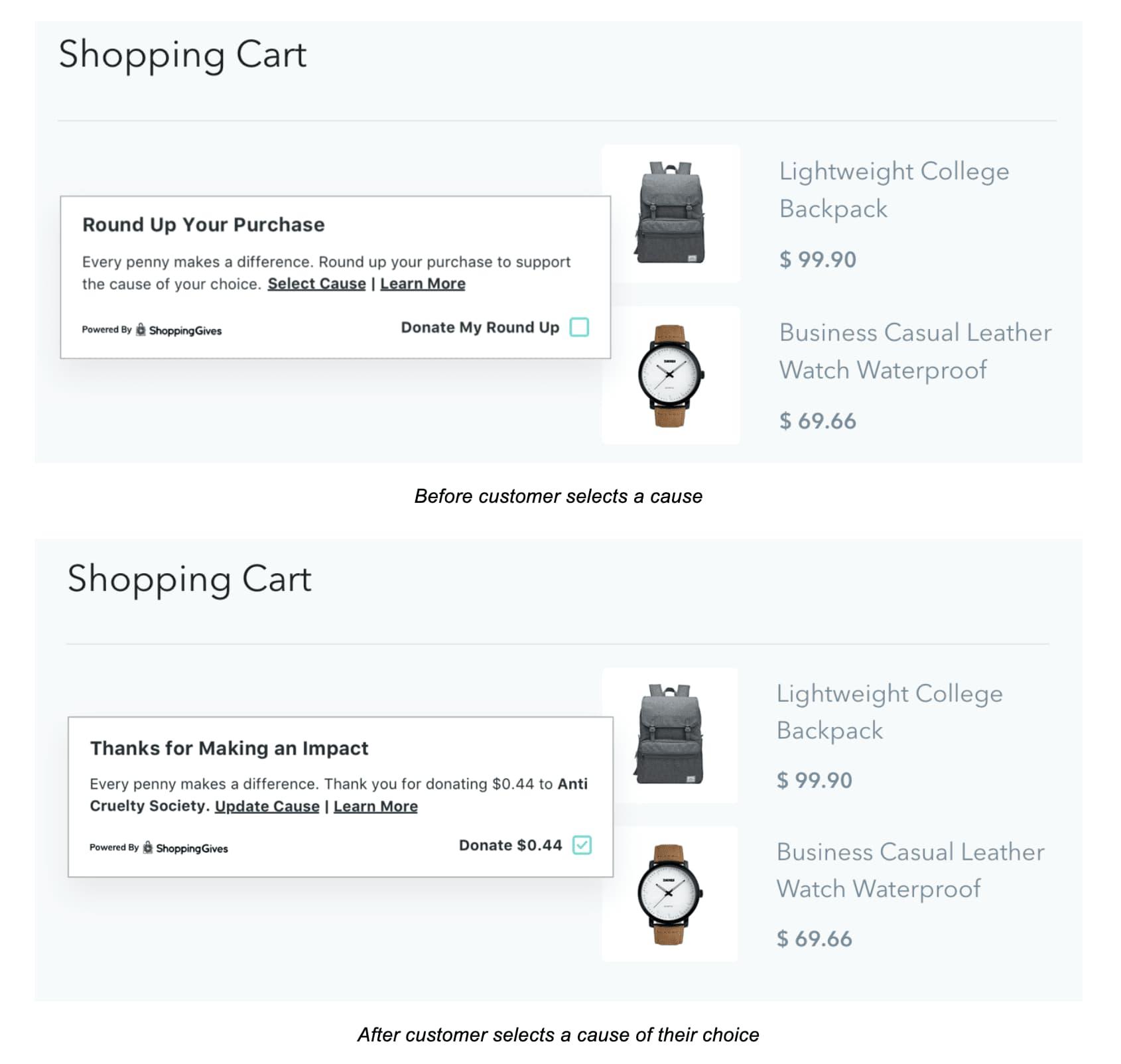 Shopping Gives Cart